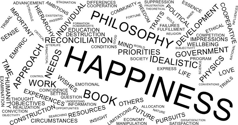 A collage of words representing themes in Martin Janello's writings about the Philosophy of Happiness.